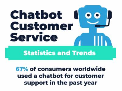 chatbot-customer service