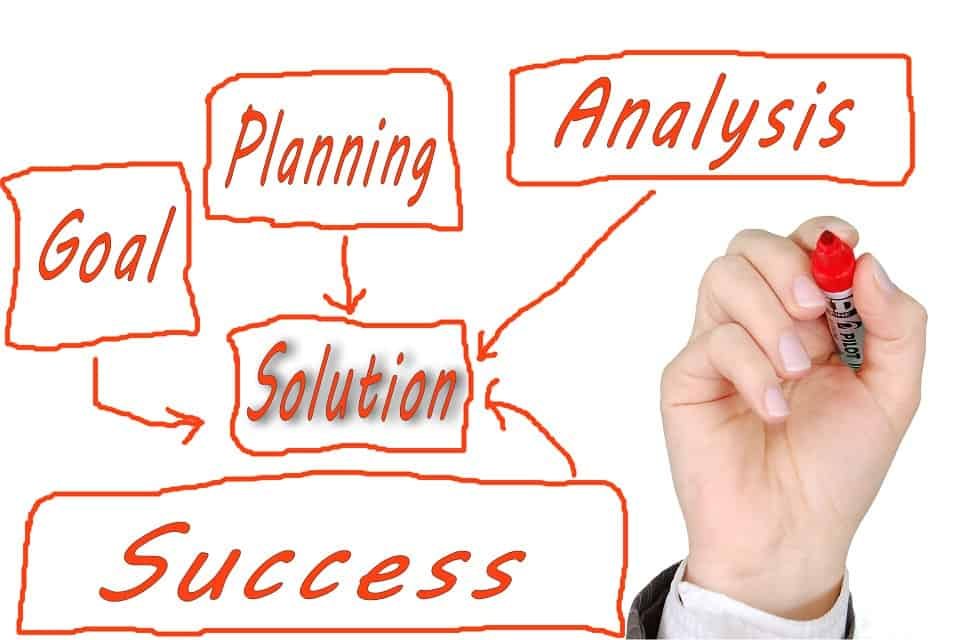 small business planning strategy